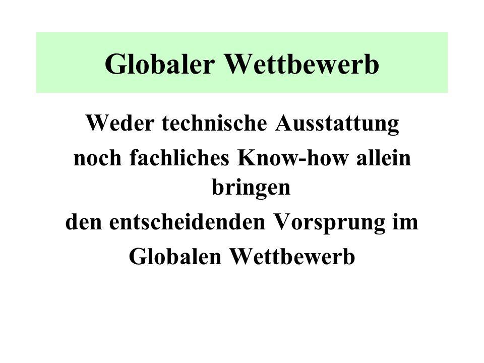 Globaler Wettbewerb Weder technische Ausstattung