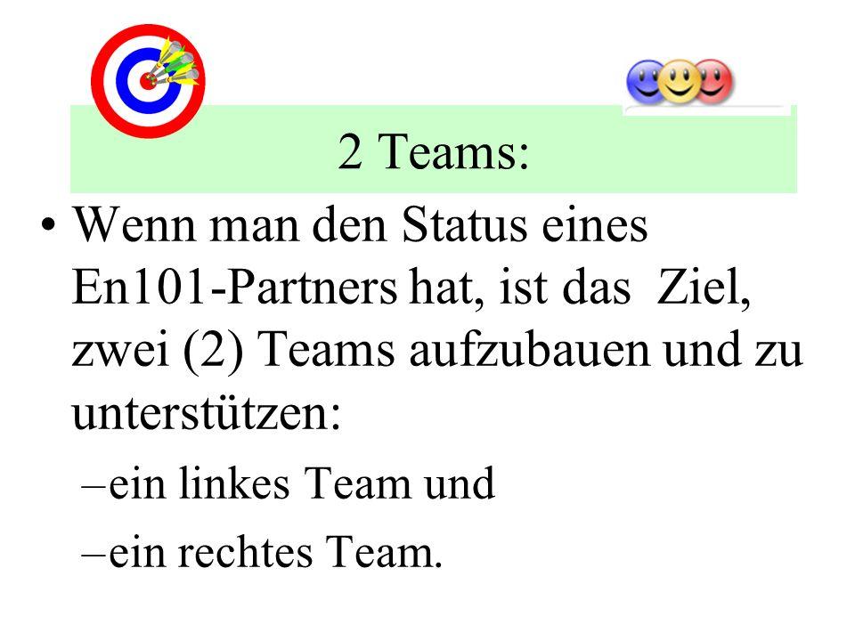 2 Teams: Wenn man den Status eines En101-Partners hat, ist das Ziel, zwei (2) Teams aufzubauen und zu unterstützen: