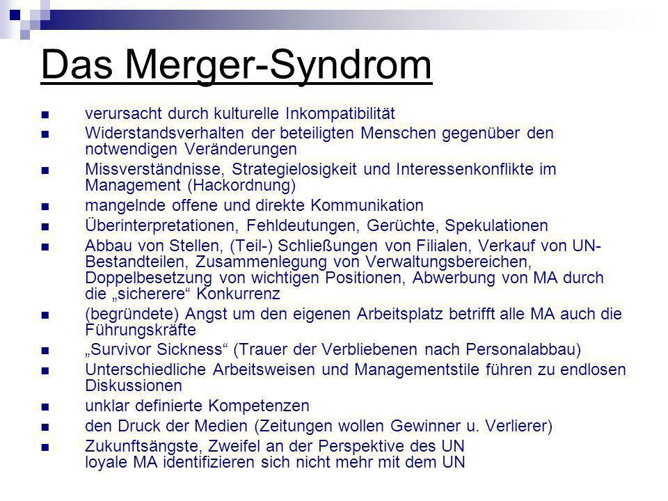 Das Merger-Syndrom verursacht durch kulturelle Inkompatibilität