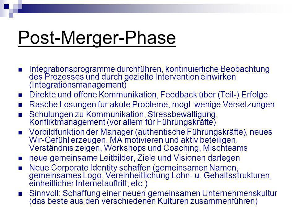 Post-Merger-Phase