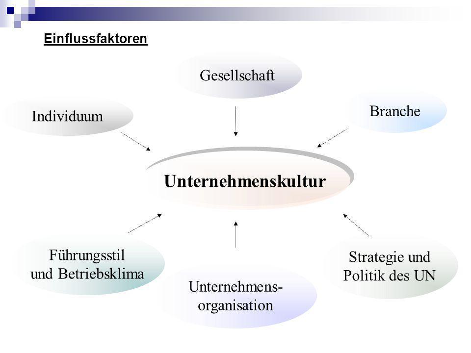 Unternehmens- organisation