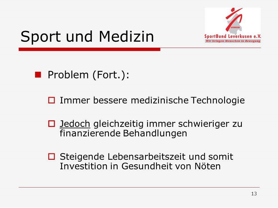 Sport und Medizin Problem (Fort.):
