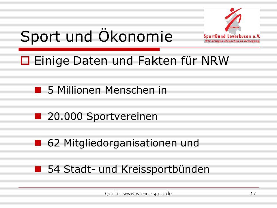Quelle: www.wir-im-sport.de