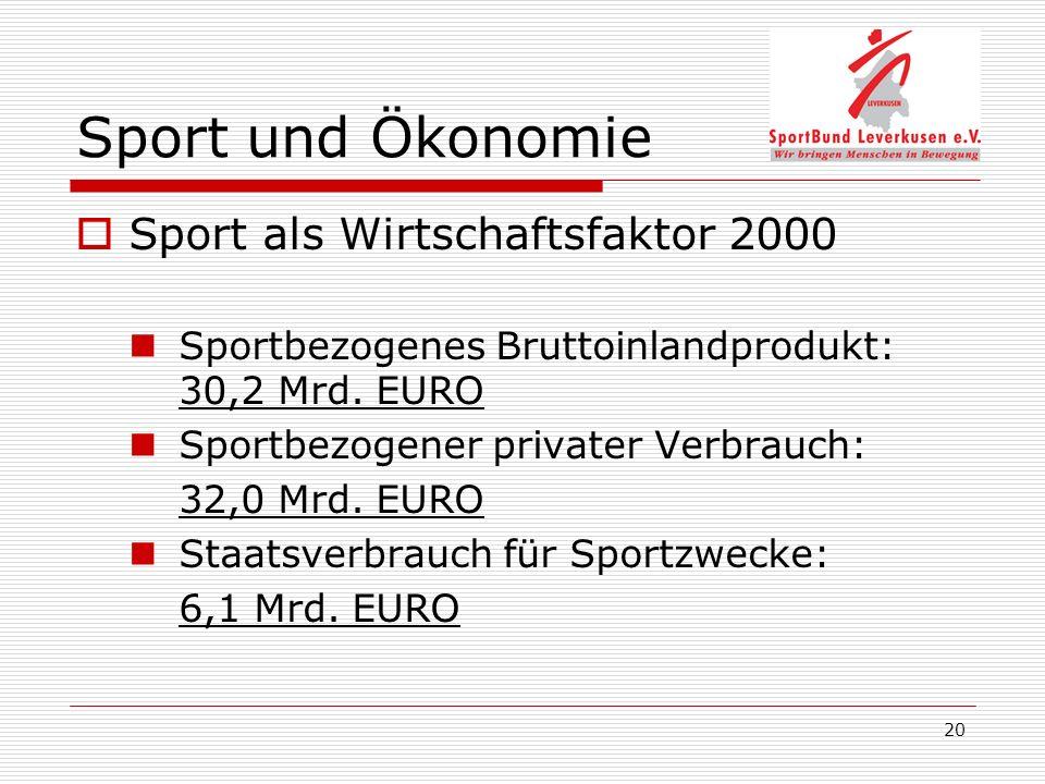 Sport und Ökonomie Sport als Wirtschaftsfaktor 2000
