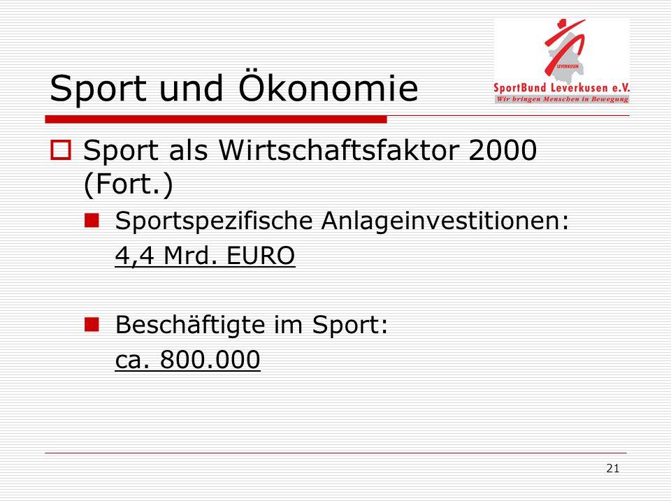 Sport und Ökonomie Sport als Wirtschaftsfaktor 2000 (Fort.)
