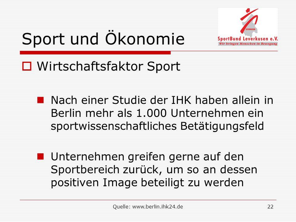 Quelle: www.berlin.ihk24.de