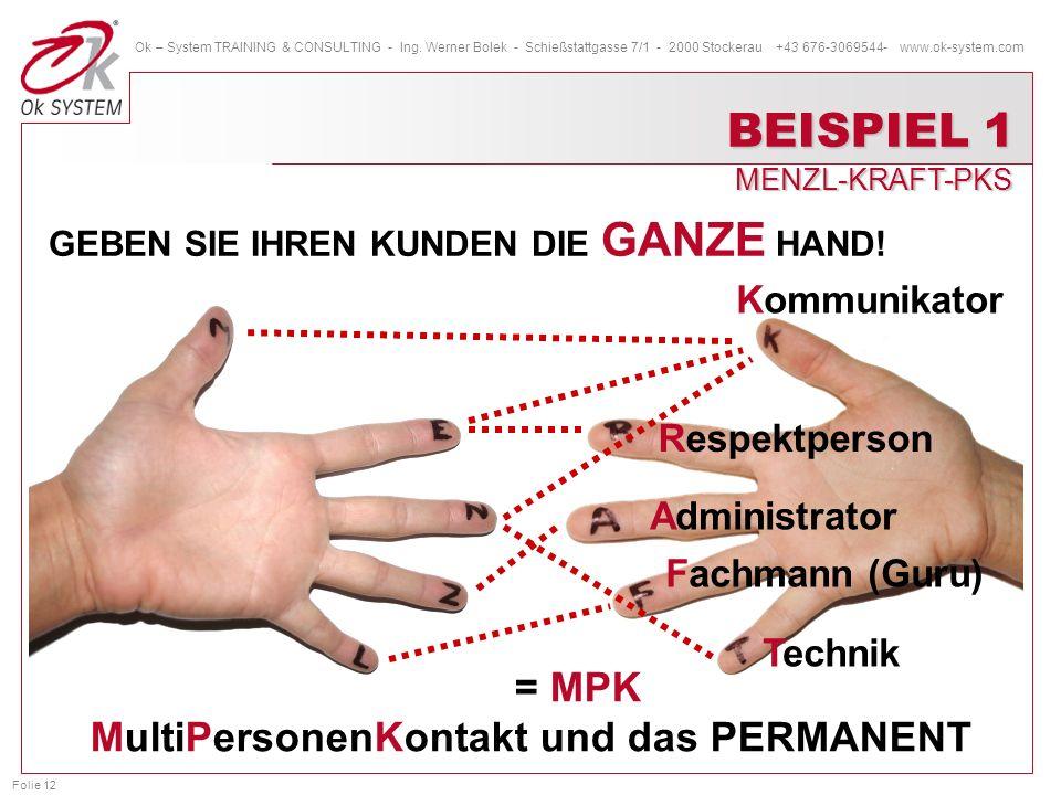 BEISPIEL 1 = MPK MultiPersonenKontakt und das PERMANENT Kommunikator