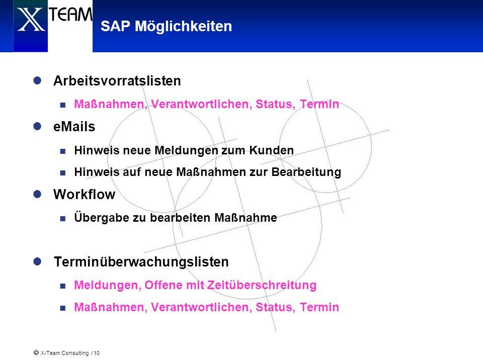 SAP Möglichkeiten Arbeitsvorratslisten eMails Workflow