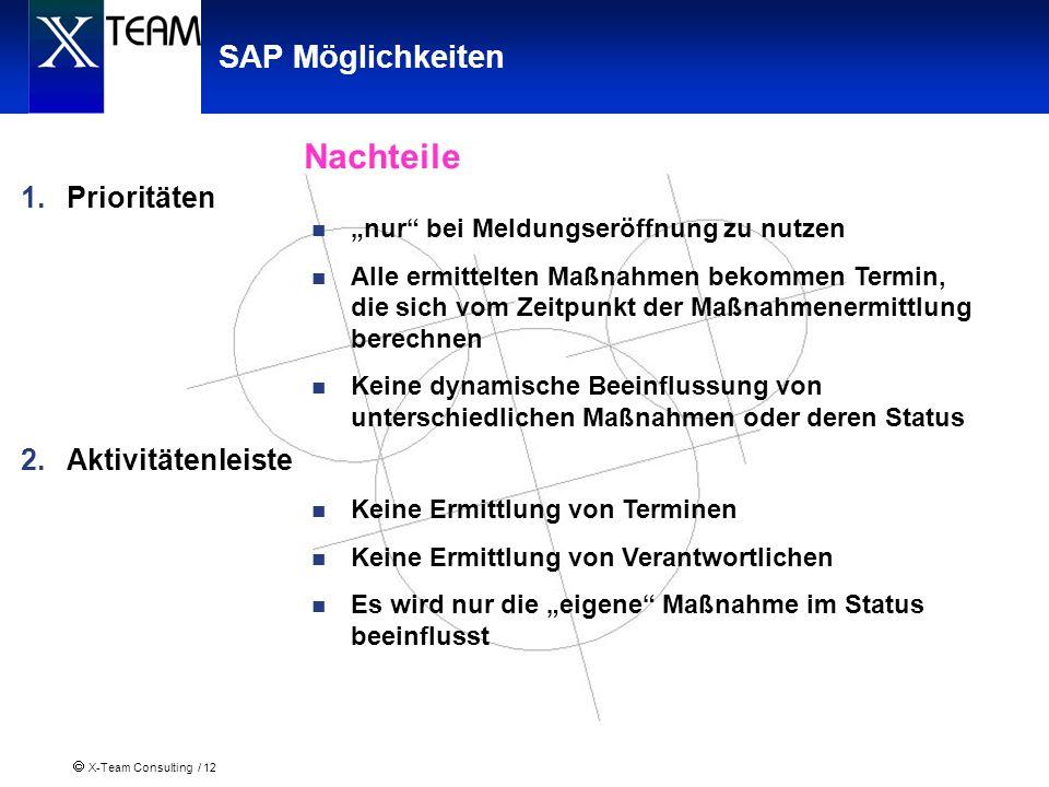 Nachteile SAP Möglichkeiten Prioritäten Aktivitätenleiste
