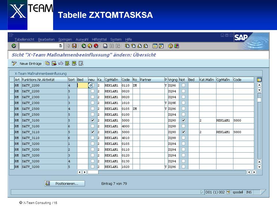 Tabelle ZXTQMTASKSA