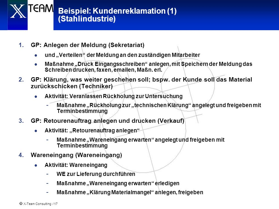 Beispiel: Kundenreklamation (1) (Stahlindustrie)
