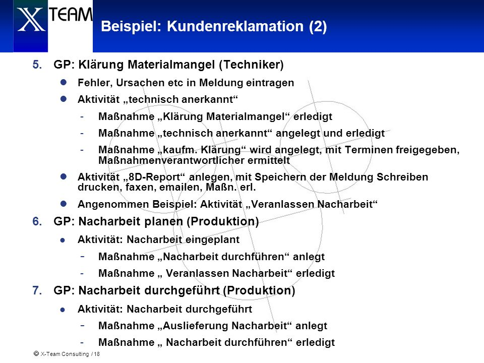 Beispiel: Kundenreklamation (2)