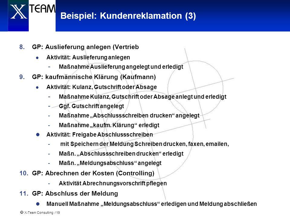 Beispiel: Kundenreklamation (3)