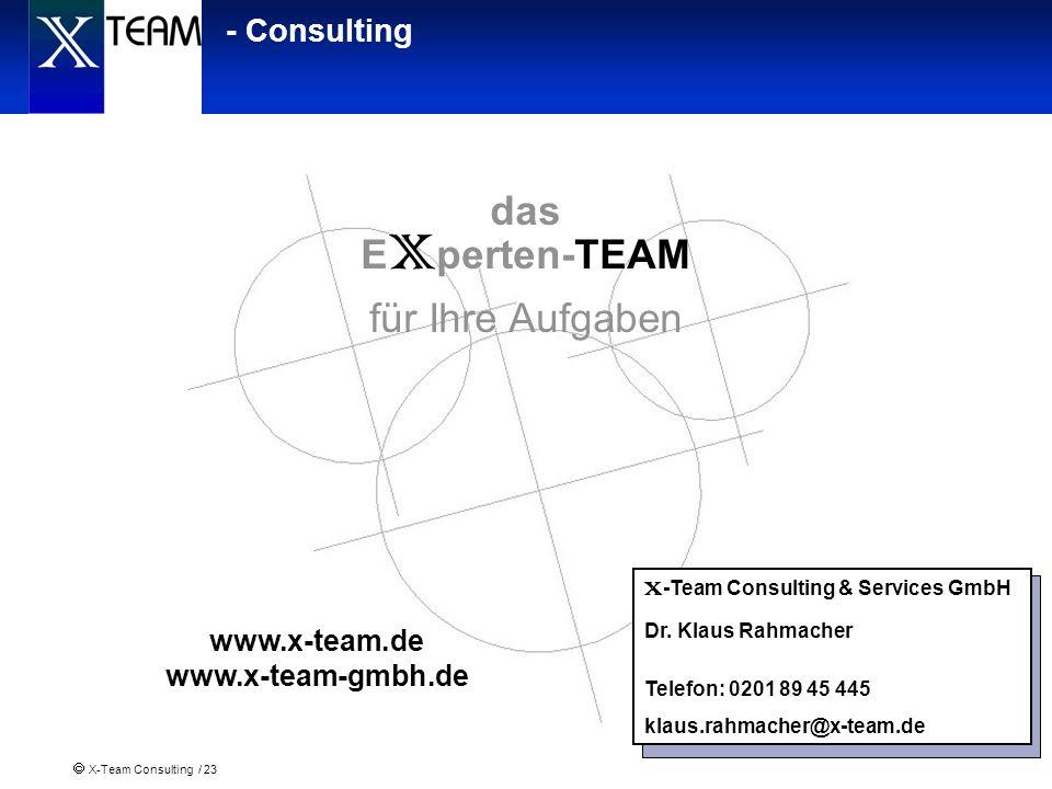 das Experten-TEAM für Ihre Aufgaben Fragen - Consulting www.x-team.de