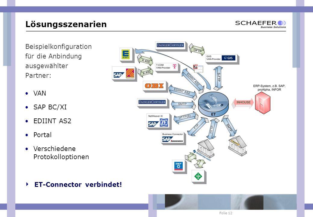 Lösungsszenarien Beispielkonfiguration für die Anbindung ausgewählter Partner: VAN. SAP BC/XI.
