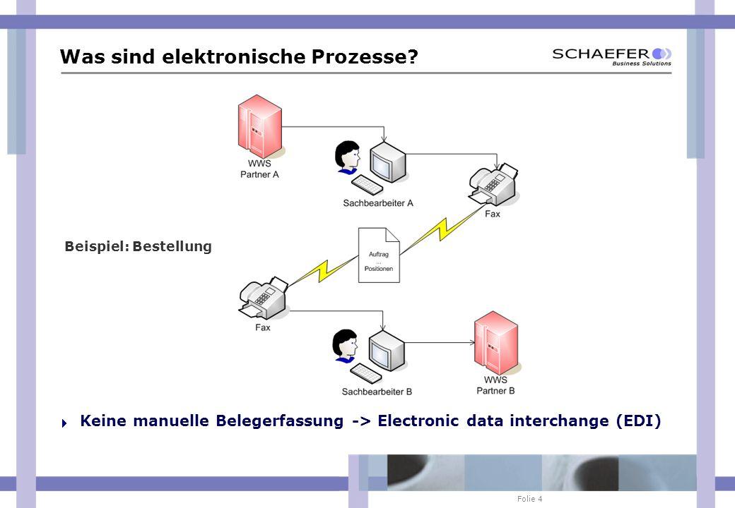 Was sind elektronische Prozesse