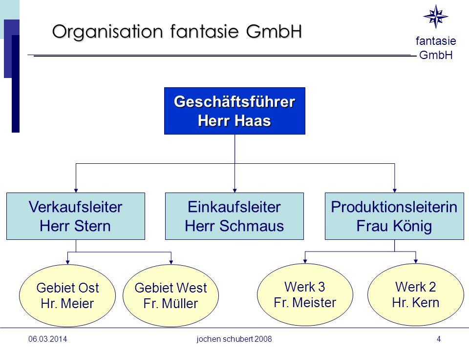 Organisation fantasie GmbH
