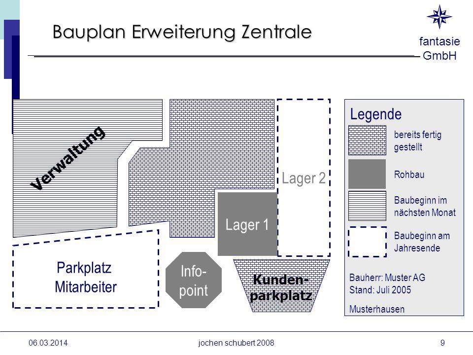 Bauplan Erweiterung Zentrale
