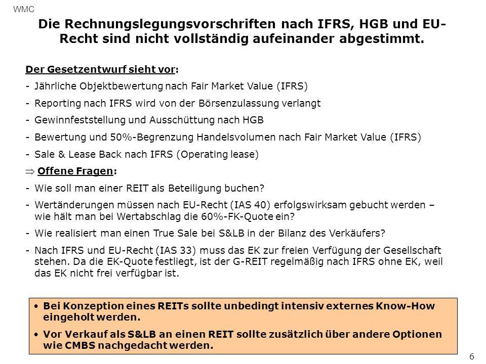 WMC Die Rechnungslegungsvorschriften nach IFRS, HGB und EU-Recht sind nicht vollständig aufeinander abgestimmt.
