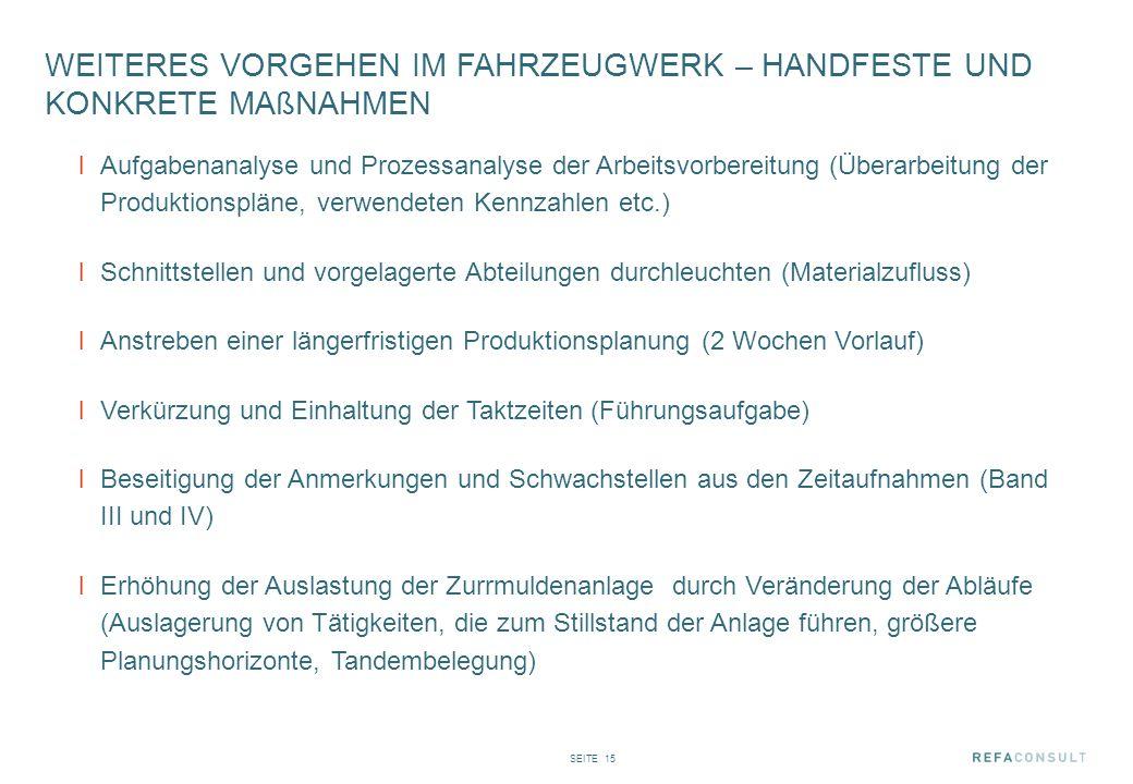 WEITERES VORGEHEN IM FAHRZEUGWERK – HANDFESTE UND KONKRETE MAßNAHMEN