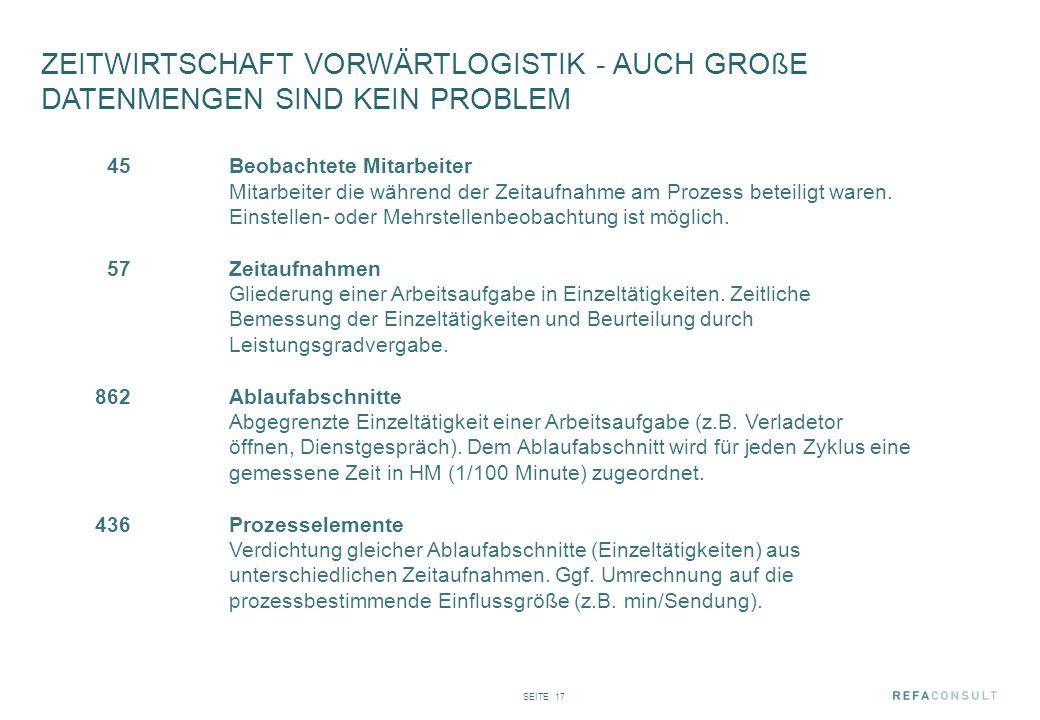 ZEITWIRTSCHAFT VORWÄRTLOGISTIK - AUCH GROßE DATENMENGEN SIND KEIN PROBLEM