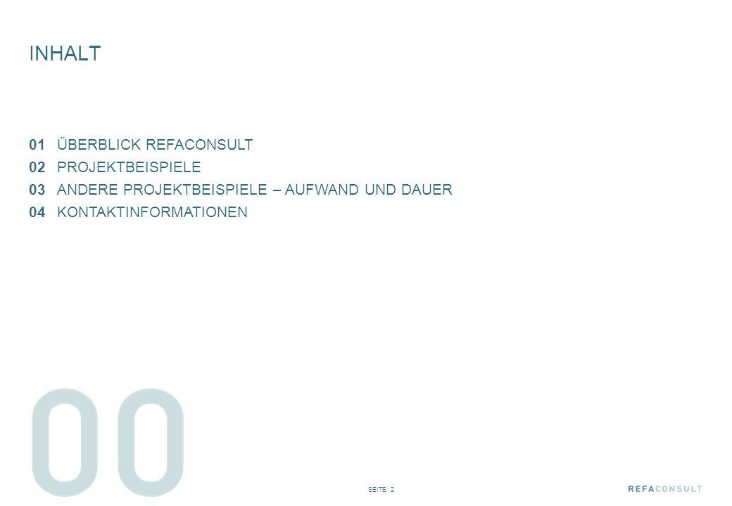 INHALT 01 ÜBERBLICK REFACONSULT 02 PROJEKTBEISPIELE