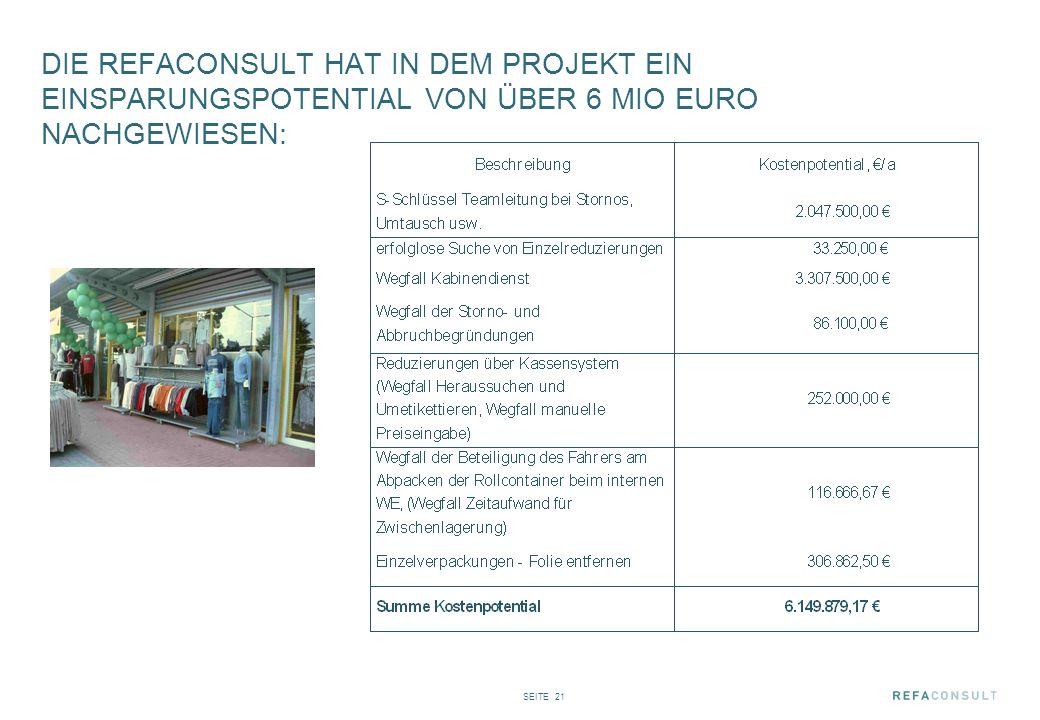 DIE REFACONSULT HAT IN DEM PROJEKT EIN EINSPARUNGSPOTENTIAL VON ÜBER 6 MIO EURO NACHGEWIESEN: