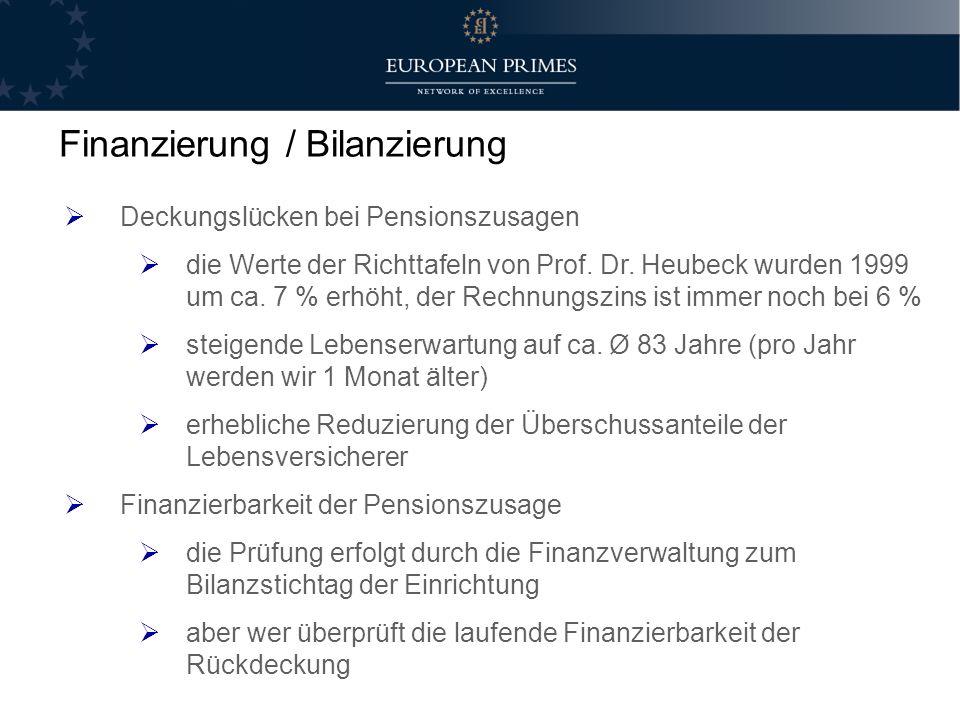 Finanzierung / Bilanzierung