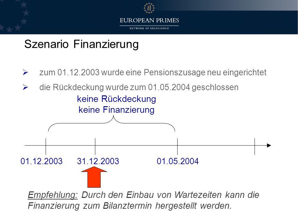 Szenario Finanzierung