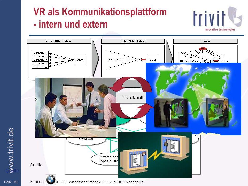 VR als Kommunikationsplattform - intern und extern