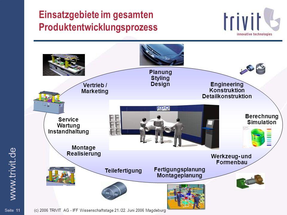 Einsatzgebiete im gesamten Produktentwicklungsprozess