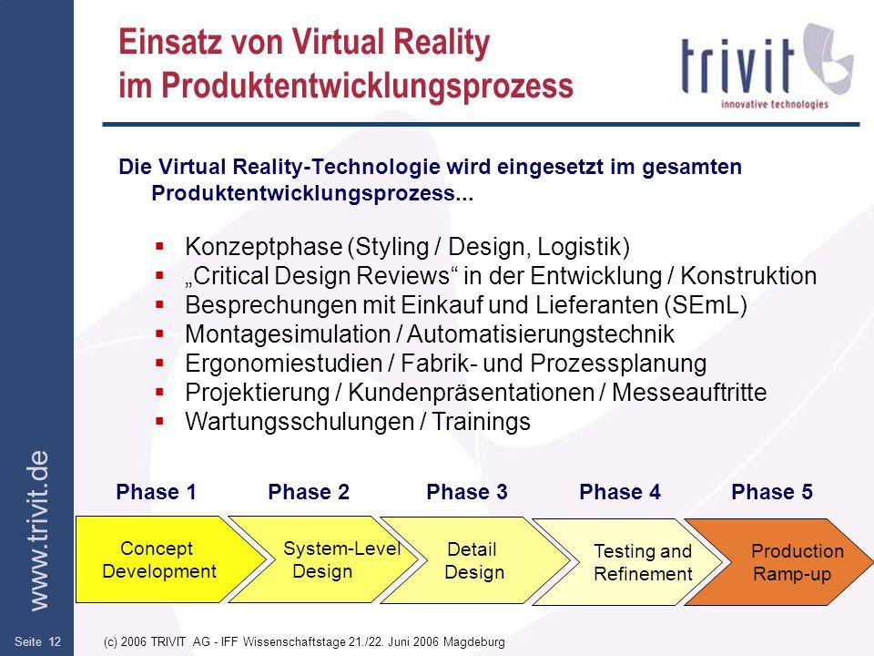 Einsatz von Virtual Reality im Produktentwicklungsprozess