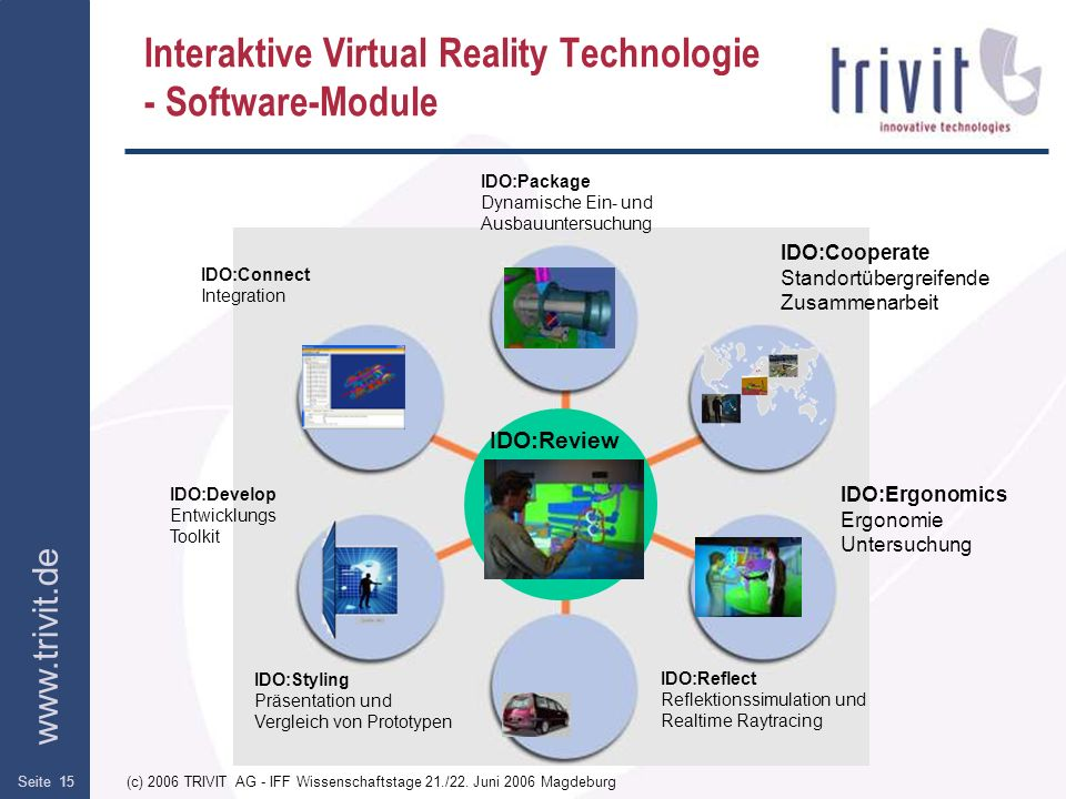 Interaktive Virtual Reality Technologie - Software-Module