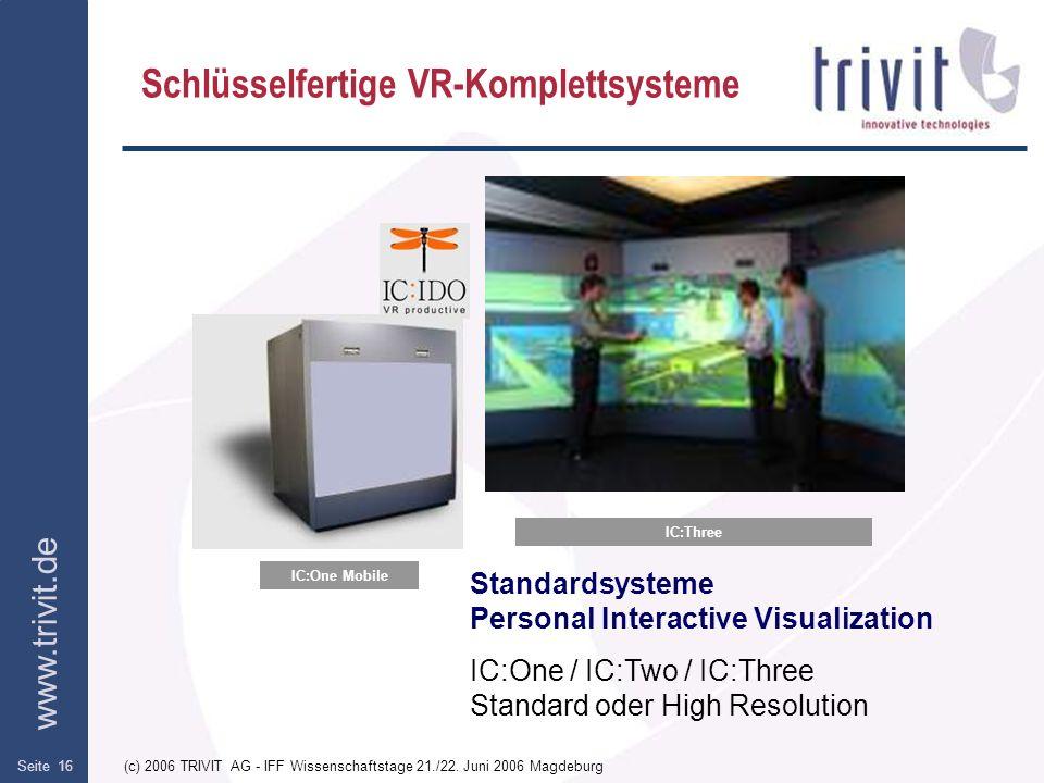 Schlüsselfertige VR-Komplettsysteme