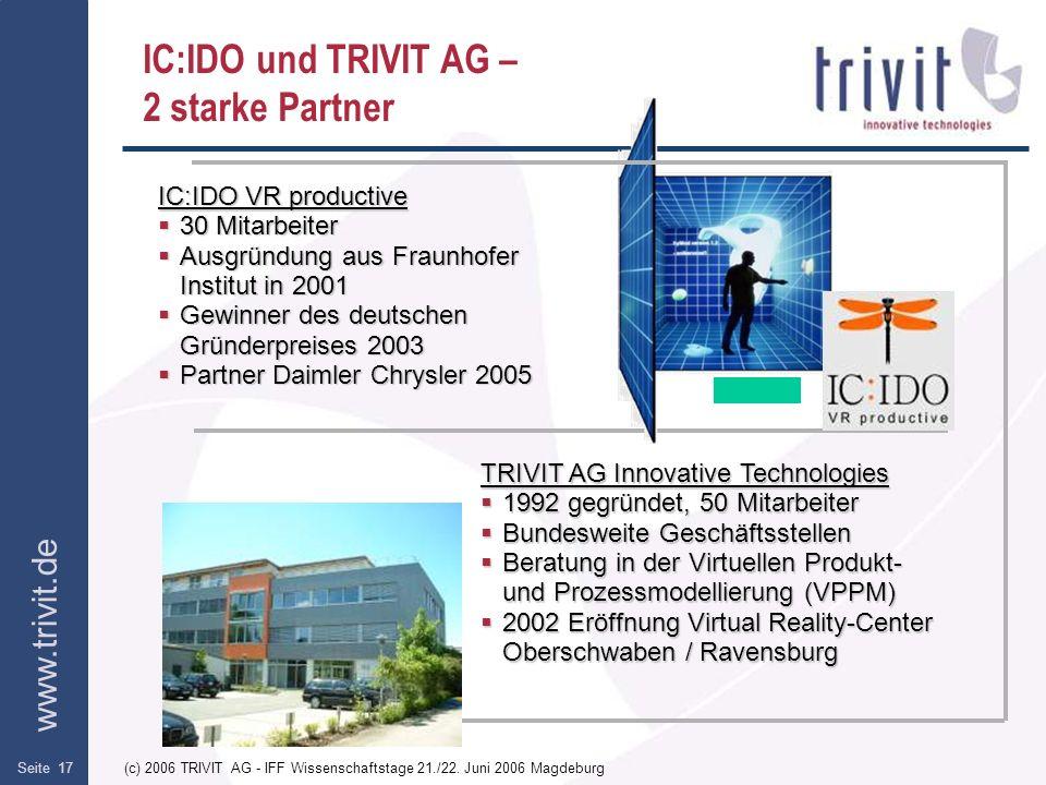 IC:IDO und TRIVIT AG – 2 starke Partner