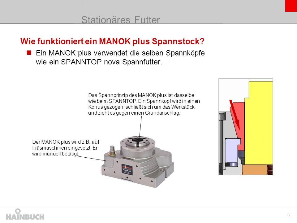 Stationäres Futter Wie funktioniert ein MANOK plus Spannstock