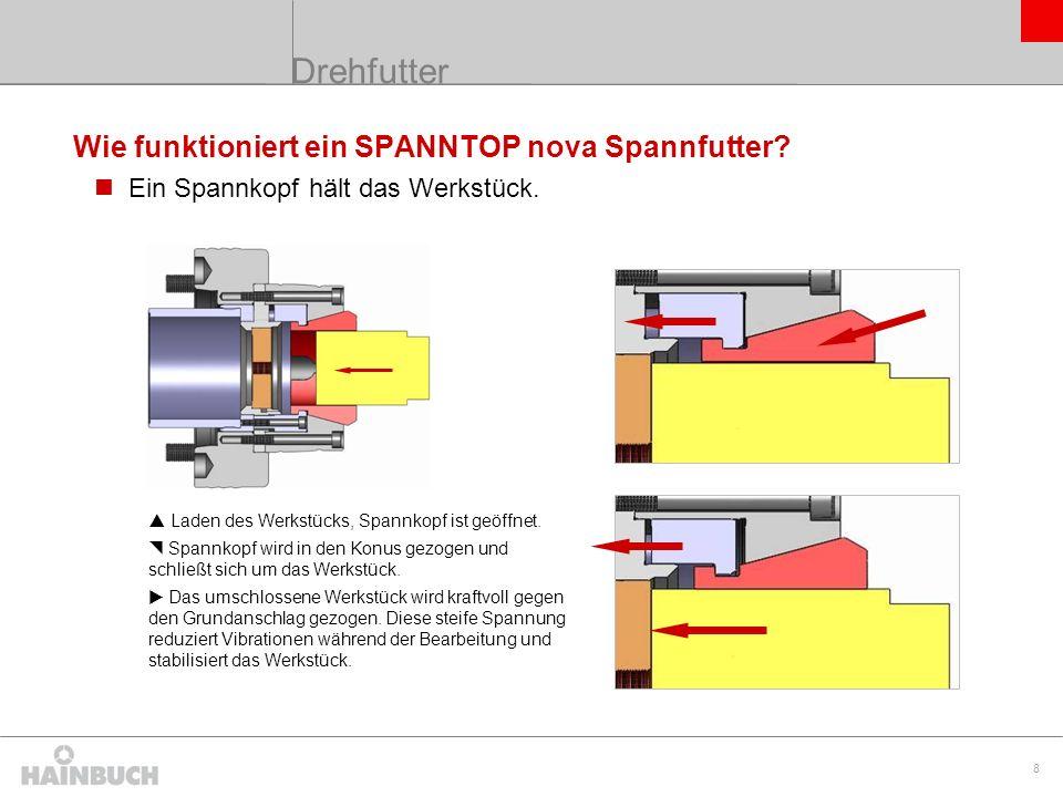 Drehfutter Wie funktioniert ein SPANNTOP nova Spannfutter