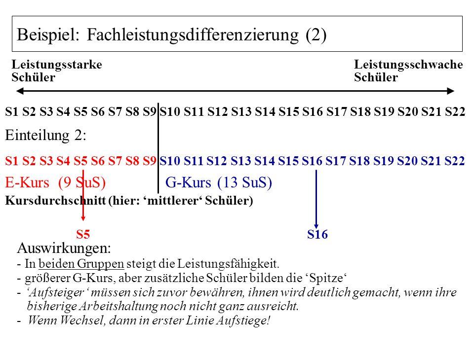 Beispiel: Fachleistungsdifferenzierung (2)