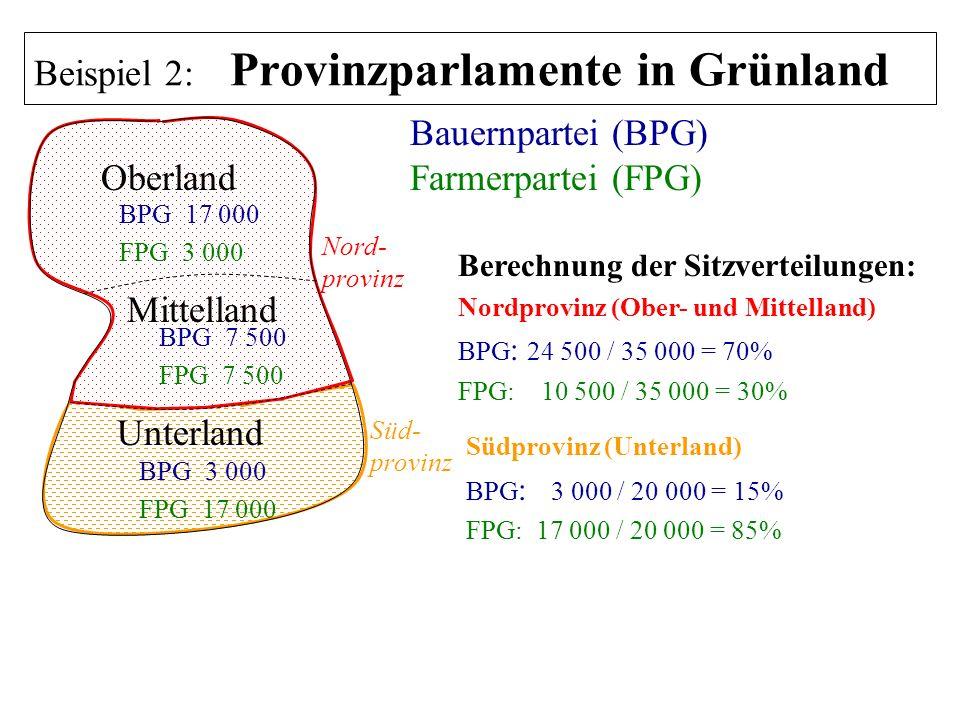Beispiel 2: Provinzparlamente in Grünland