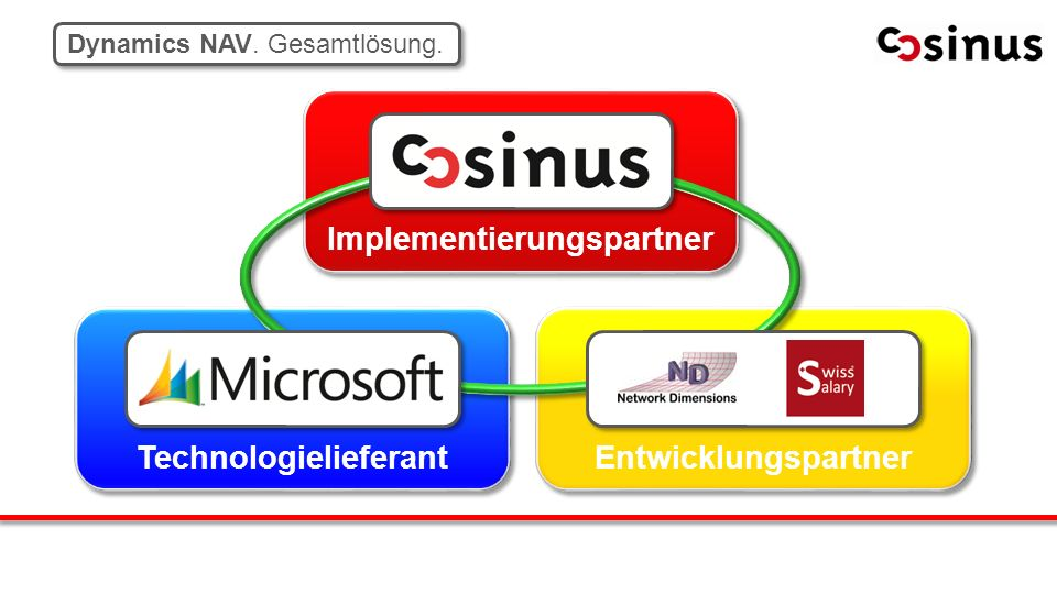 Implementierungspartner Technologielieferant