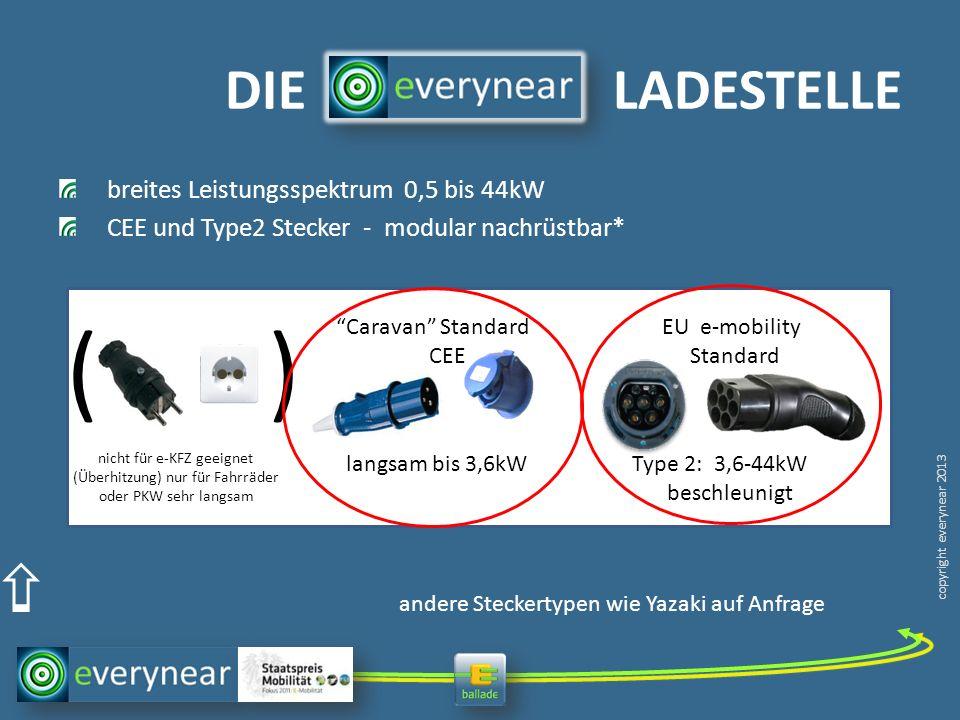 ( ) DIE LADESTELLE breites Leistungsspektrum 0,5 bis 44kW