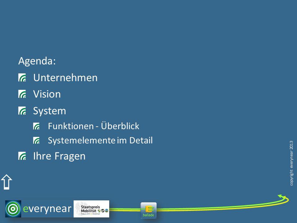 Agenda: Unternehmen Vision System Ihre Fragen Funktionen - Überblick