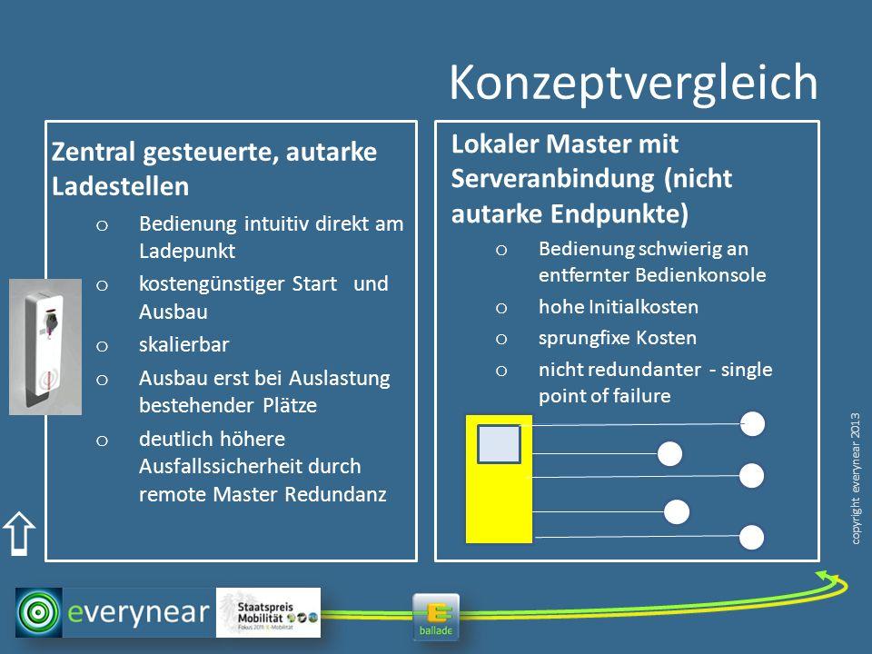 Konzeptvergleich Lokaler Master mit Serveranbindung (nicht autarke Endpunkte) Bedienung schwierig an entfernter Bedienkonsole.