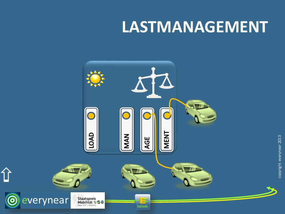 LASTMANAGEMENT LOAD MAN AGE MENT
