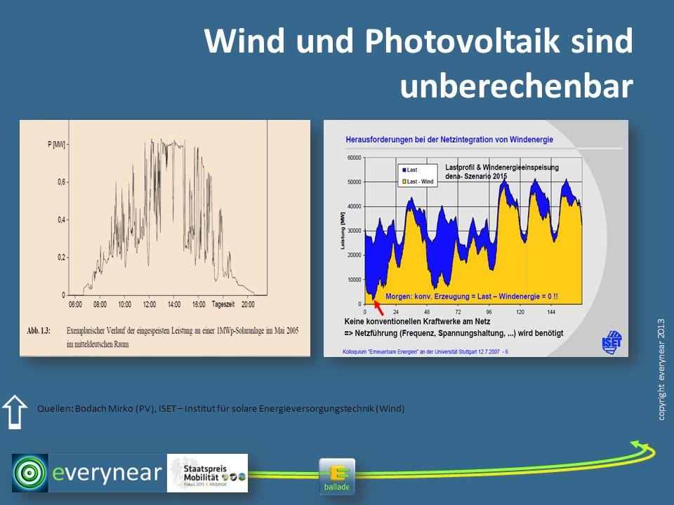 Wind und Photovoltaik sind unberechenbar