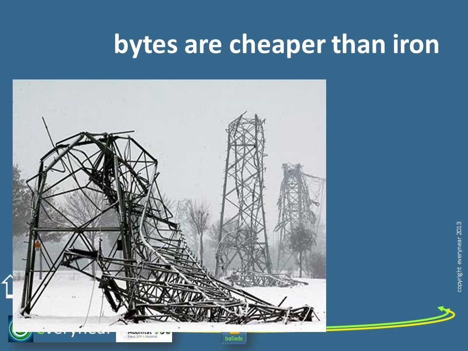 bytes are cheaper than iron