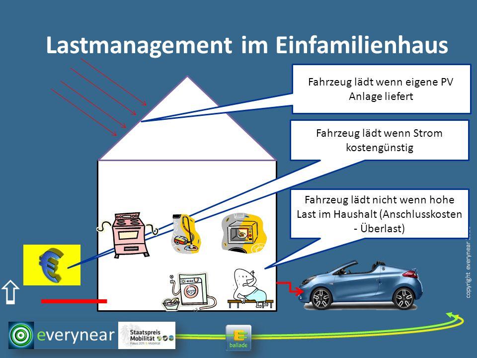 Lastmanagement im Einfamilienhaus