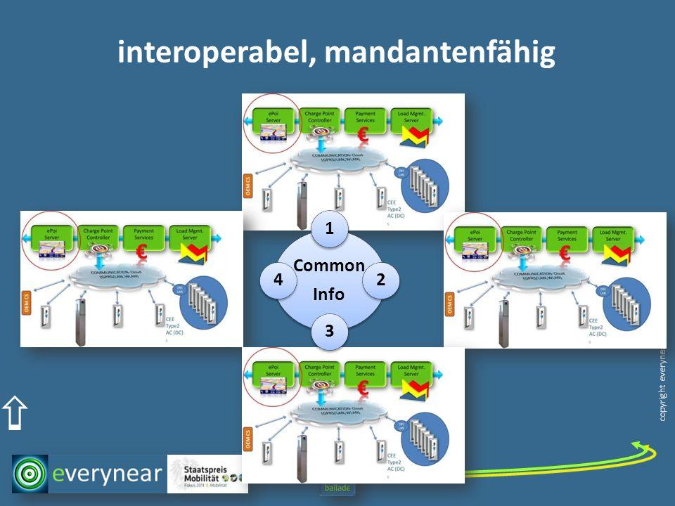 interoperabel, mandantenfähig