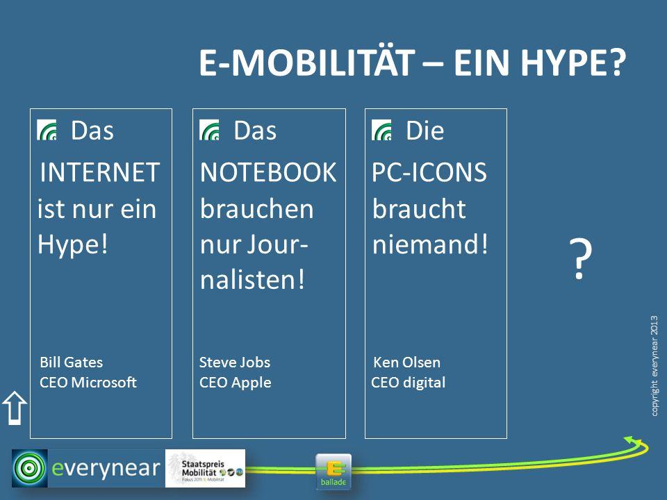 E-MOBILITÄT – EIN HYPE Das ist nur ein Hype! Das