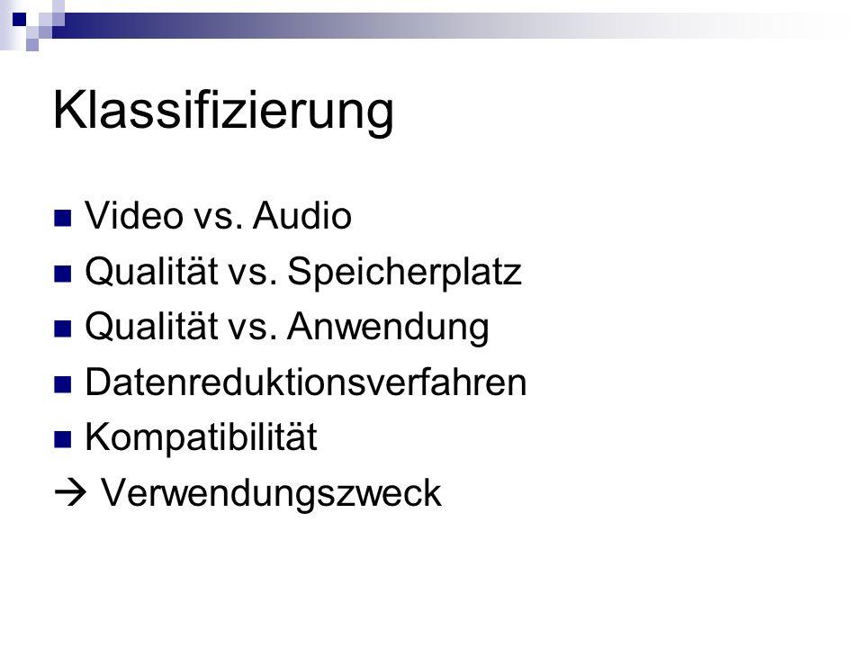 Klassifizierung Video vs. Audio Qualität vs. Speicherplatz